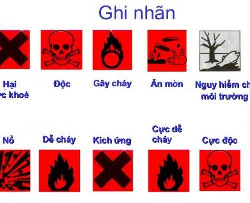 Một số hình cảnh báo khi ghi nhãn